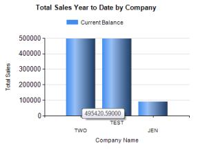 Dynamics GP 2010 report multi company