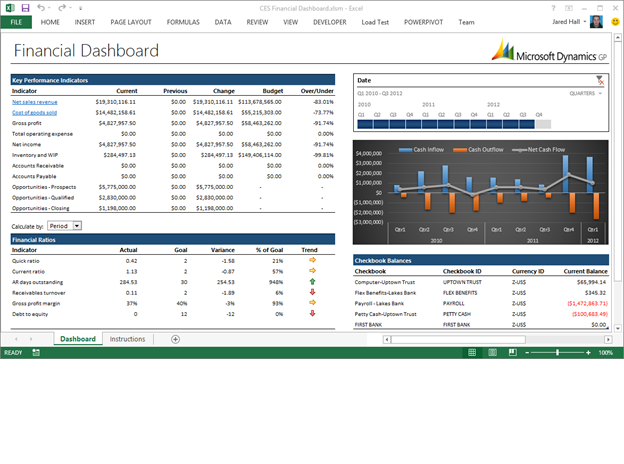 Sample XL Dashboards To Download Microsoft Dynamics GP Community - Advanced excel dashboard templates